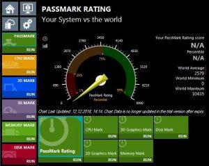 PassMark PerformanceTest Best PC Benchmark