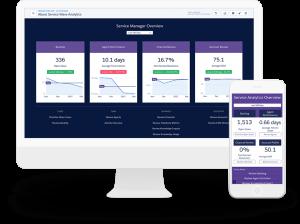 Salesforce Service Cloud Best Live Chat Software