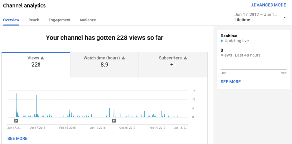 youtube features dashboard