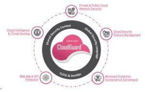 Inspect Point CloudGuard