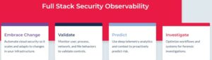 Hazard Stack Cloud Security Platform